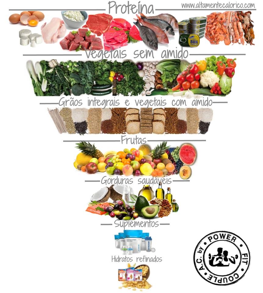 Piramide-alimentar_fitness