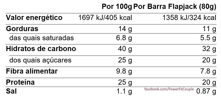 flapjack tabela nutricional - myprotein